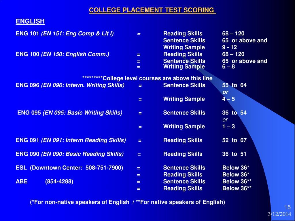 Sample Scored Essays - Elgin Community College (ECC)
