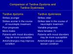 comparison of tardive dystonia and tardive dyskinesia