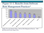 figure 11 1 benefits from software risk management practices