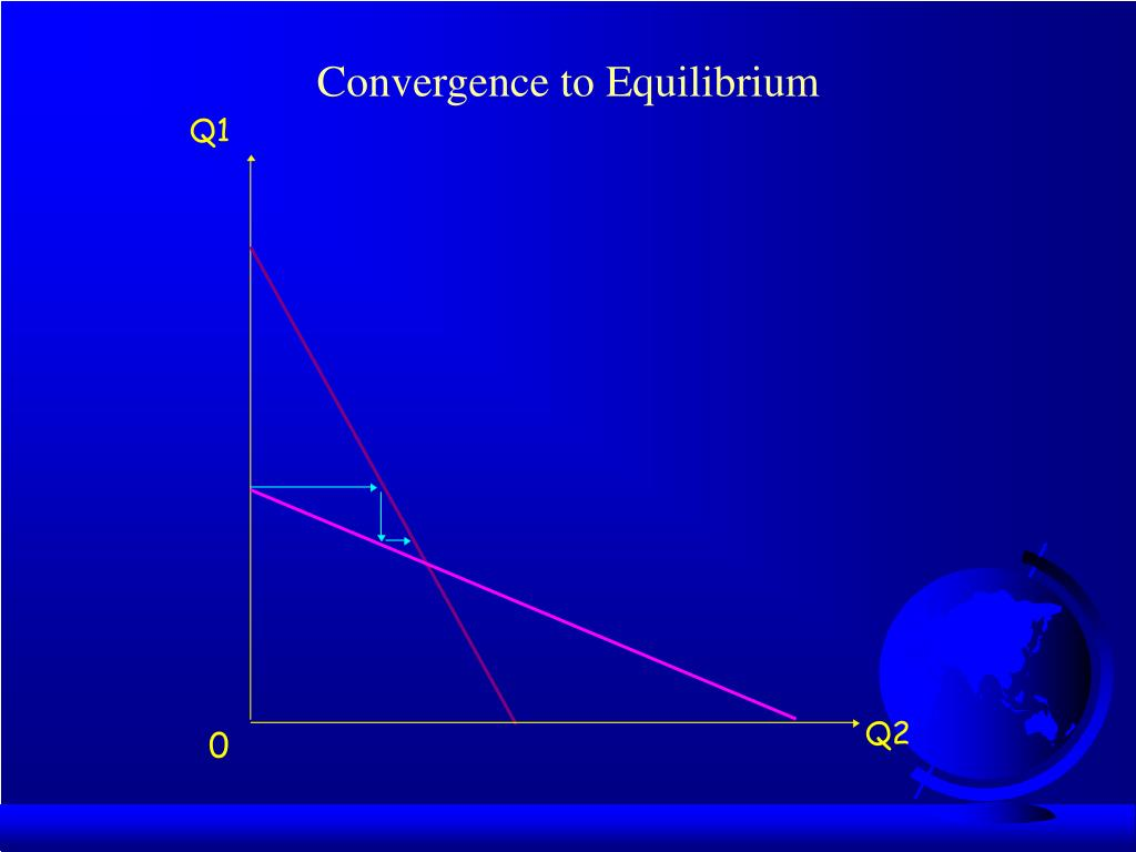 Convergence to Equilibrium