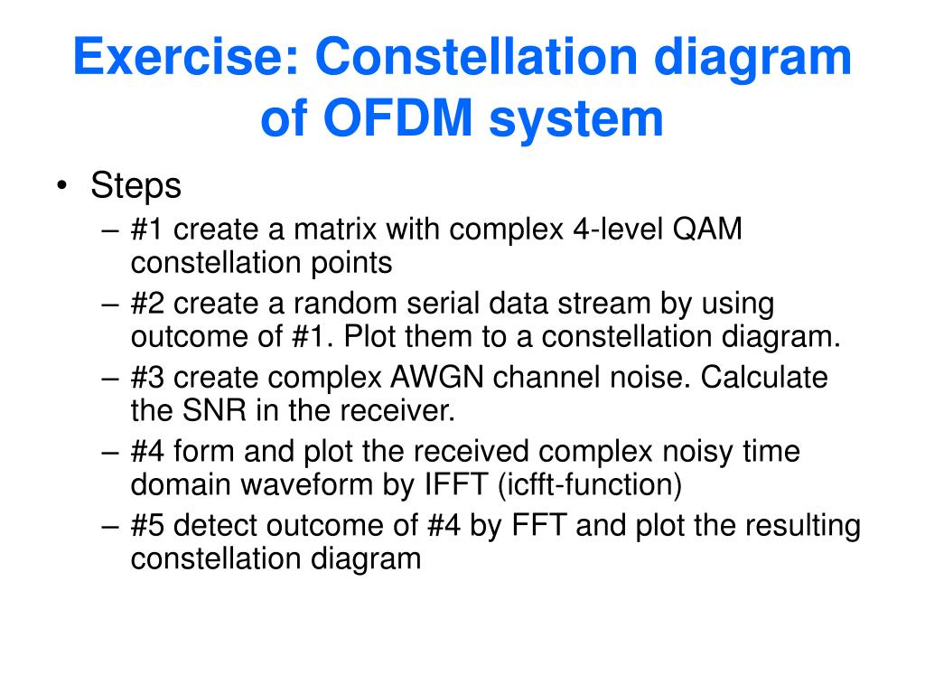 Exercise: Constellation diagram of OFDM system