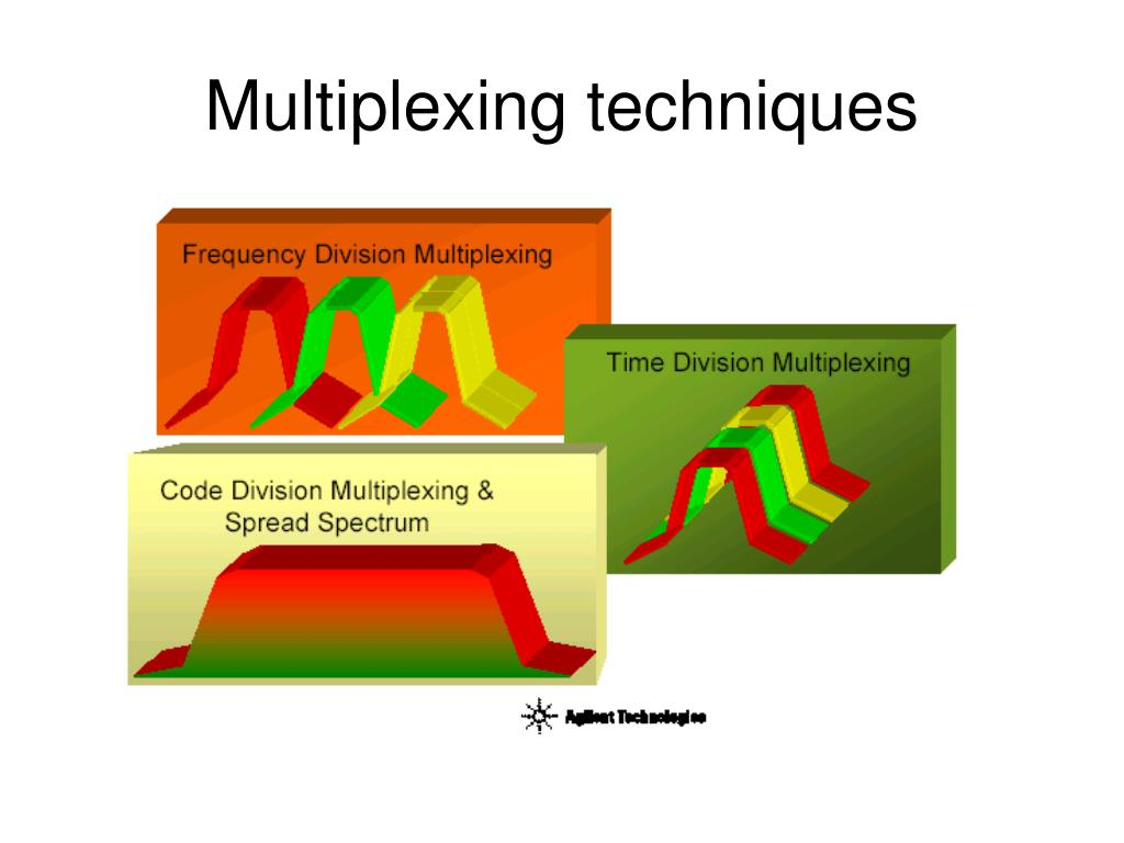 Multiplexing techniques