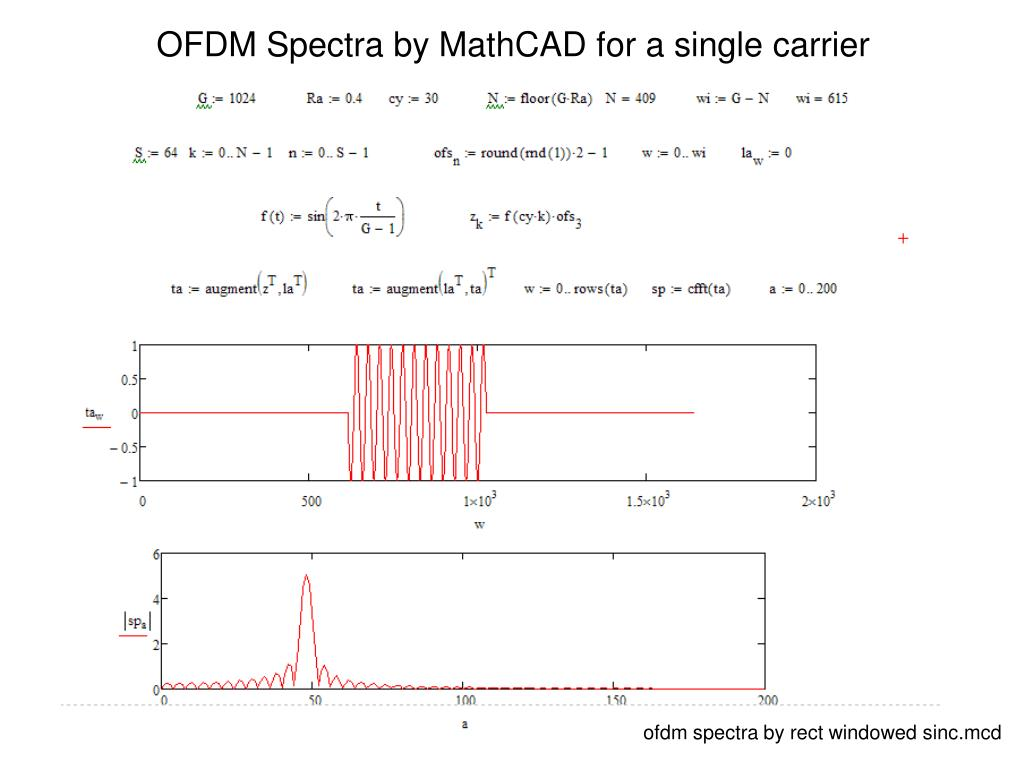 OFDM Spectra by MathCAD for a single carrier