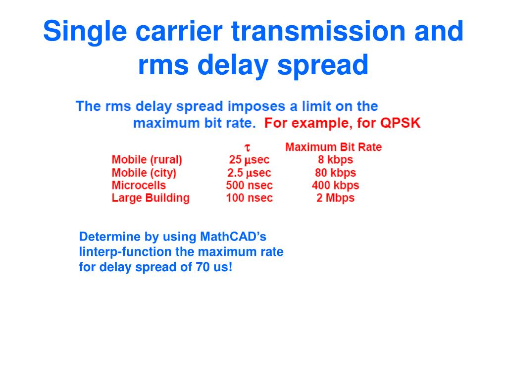 Single carrier transmission and rms delay spread