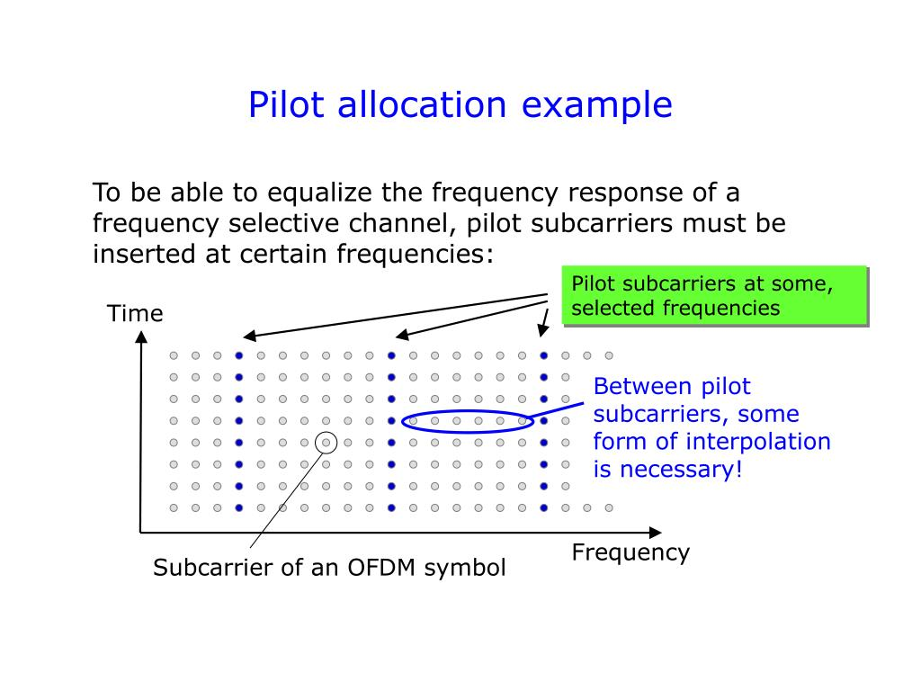 Pilot allocation example