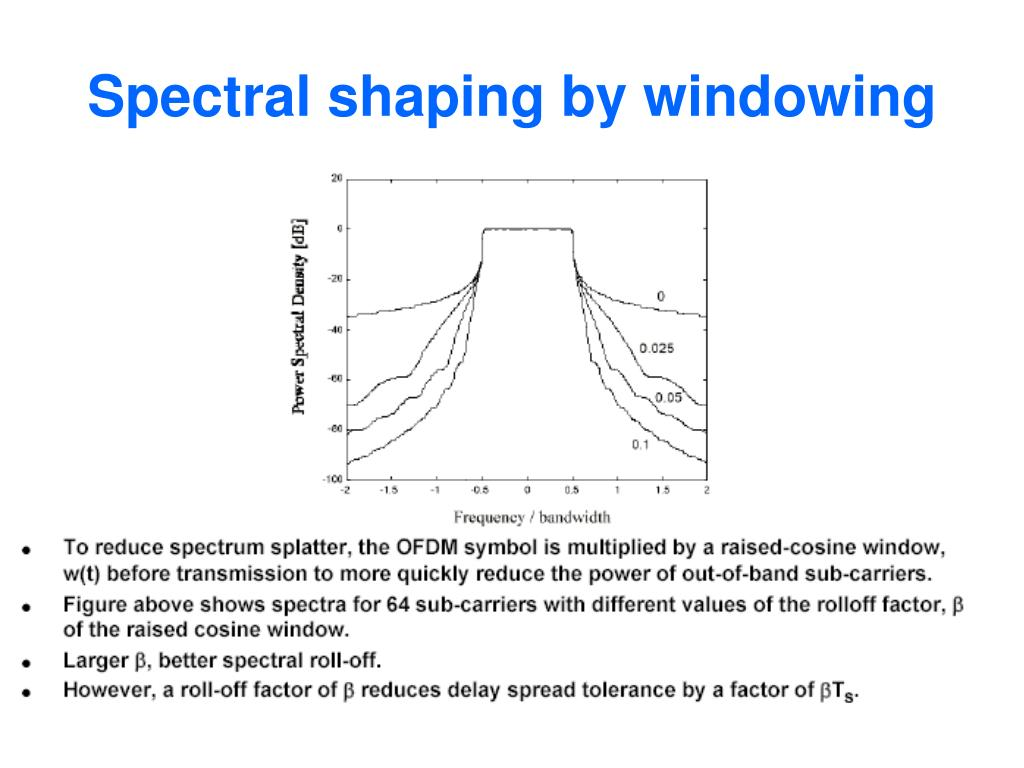 Spectral shaping by windowing
