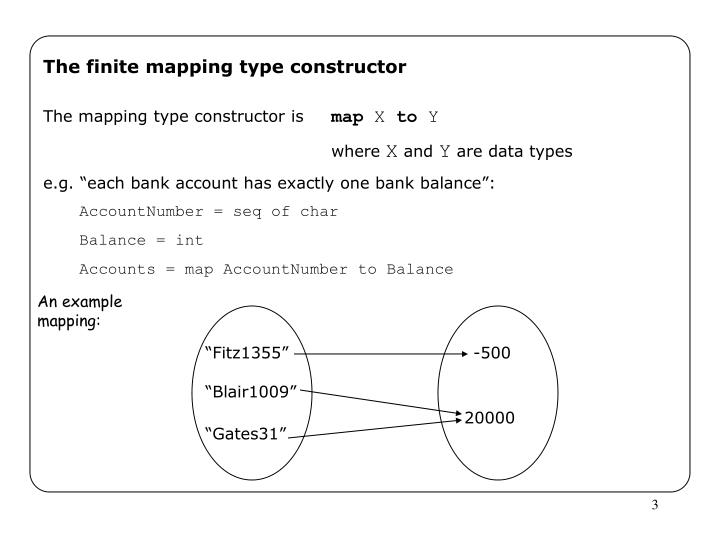 The finite mapping type constructor3