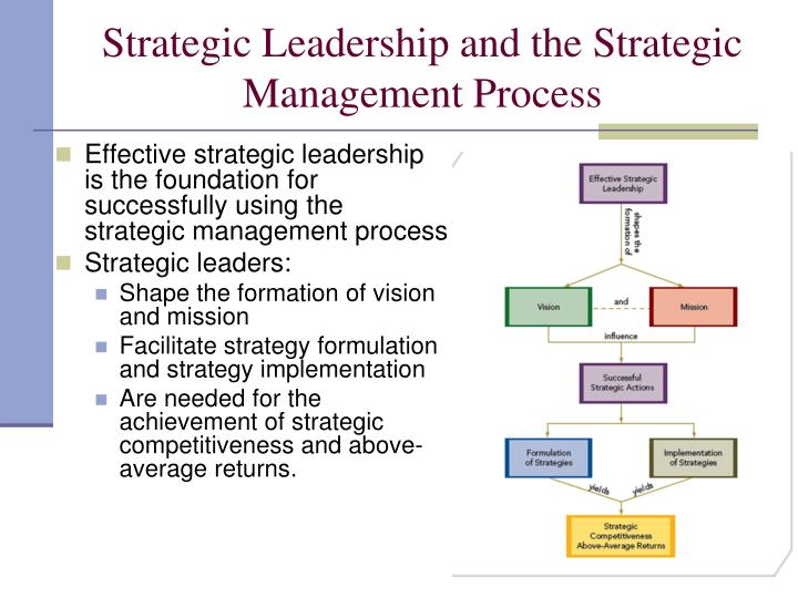 nalyse the impact of management and leadership styles on strategic decisions What is critical writing  strategic use of paragraphs there are several ways in which you can use the paragraph to enhance your critical writing.