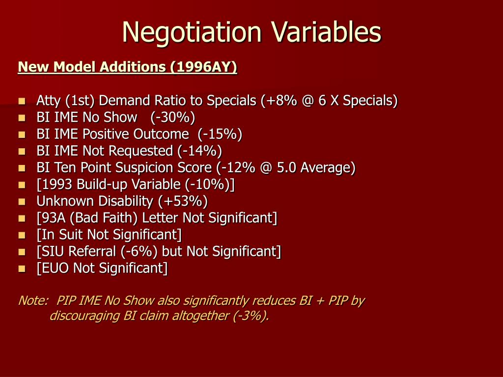 Negotiation Variables