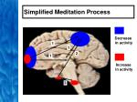 simplified meditation process44