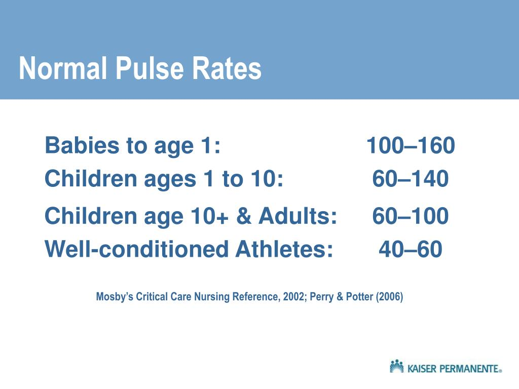Normal Pulse Rates