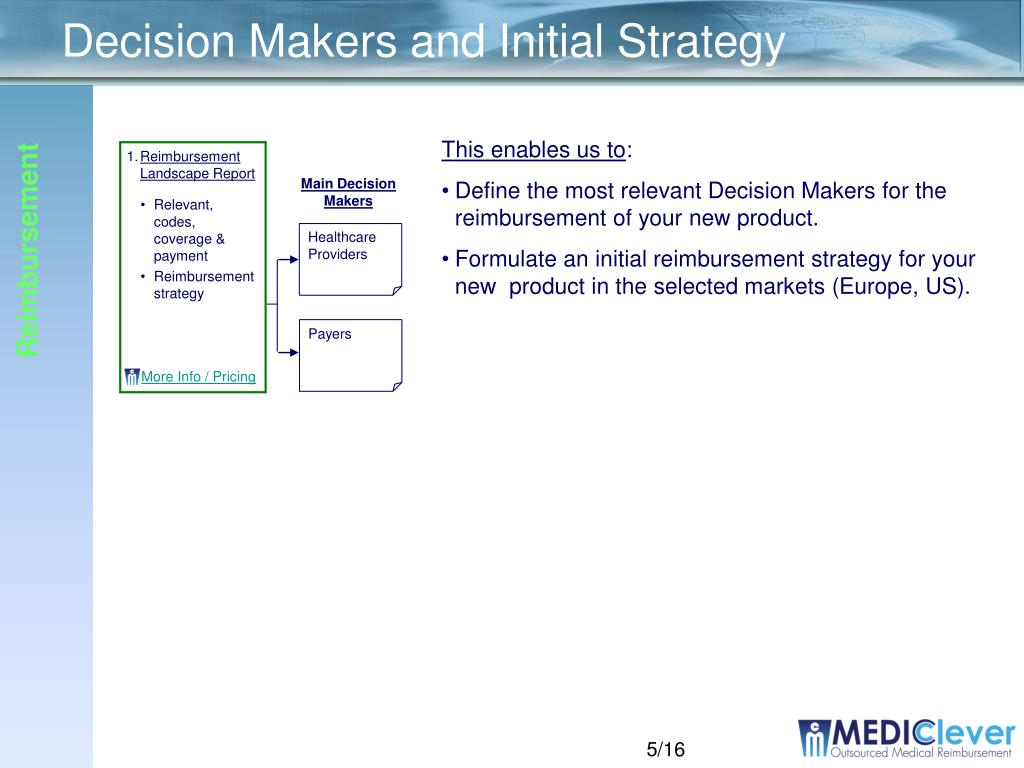 Main Decision Makers