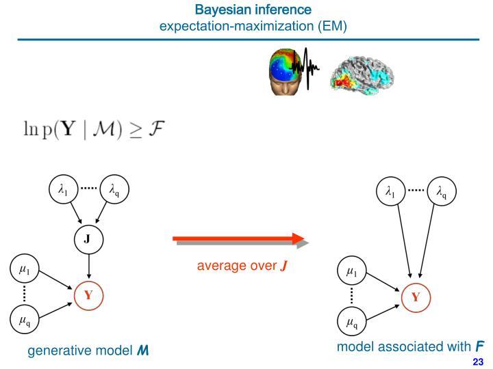 Bayesian inference