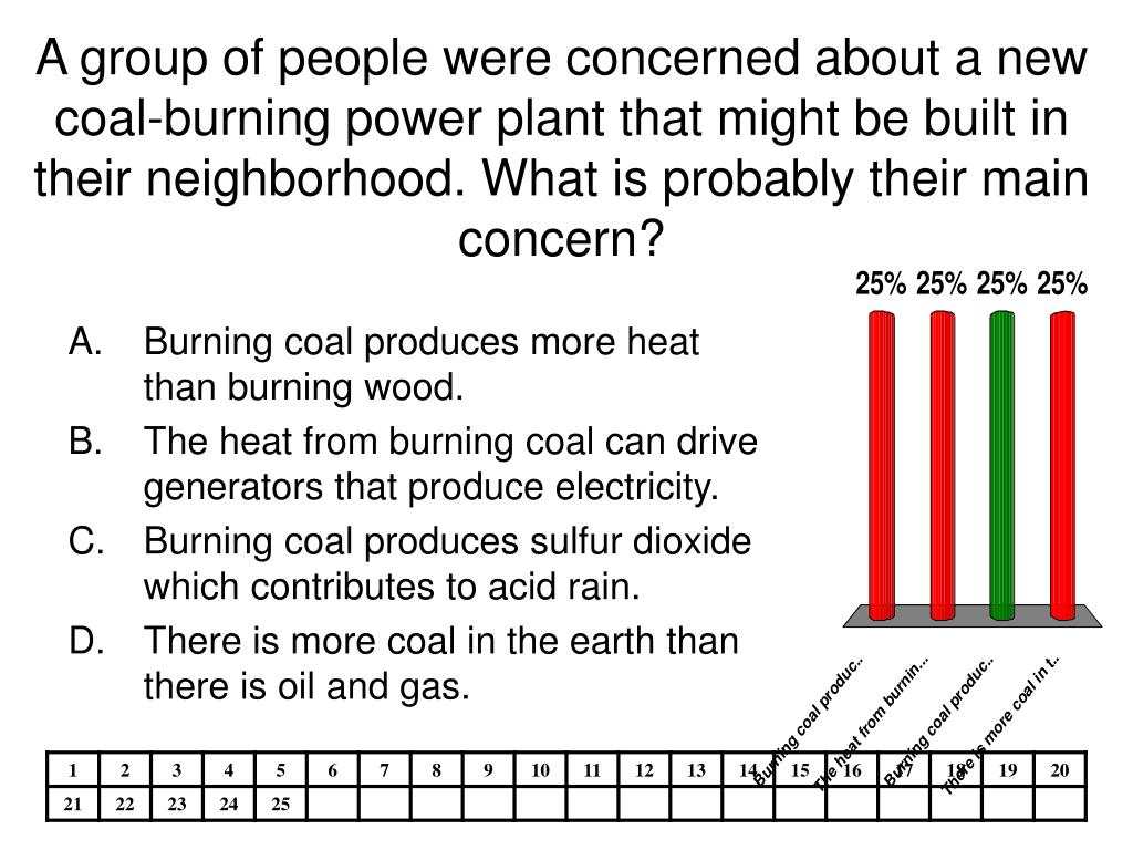A group of people were concerned about a new coal-burning power plant that might be built in their neighborhood. What is probably their main concern?