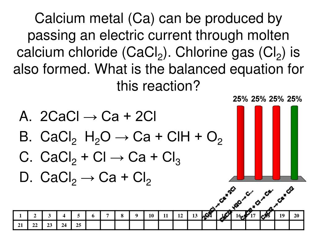 Calcium metal (Ca) can be produced by passing an electric current through molten calcium chloride (CaCl