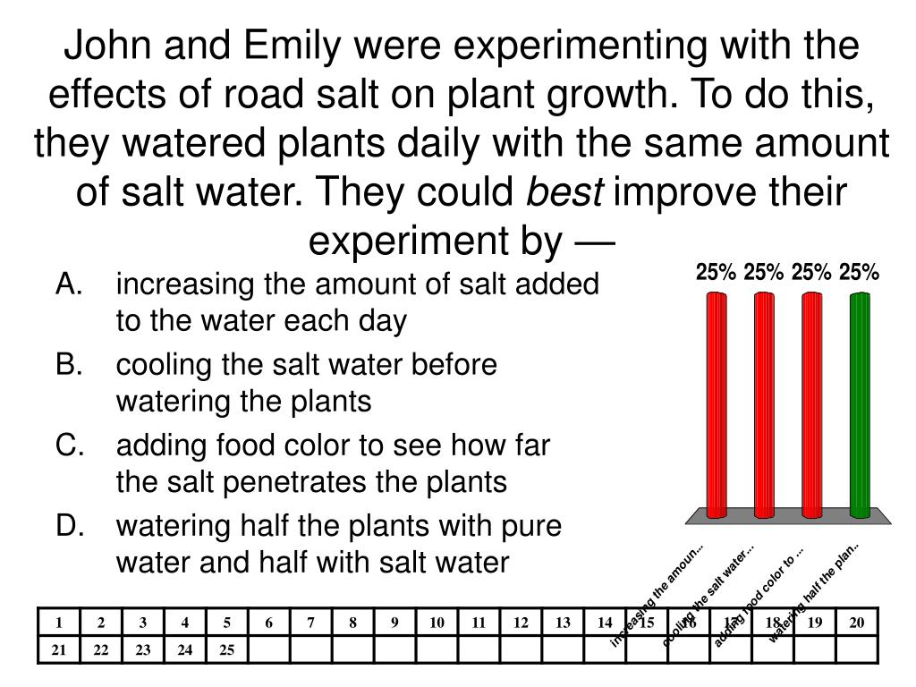 John and Emily were experimenting with the effects of road salt on plant growth. To do this, they watered plants daily with the same amount of salt water. They could