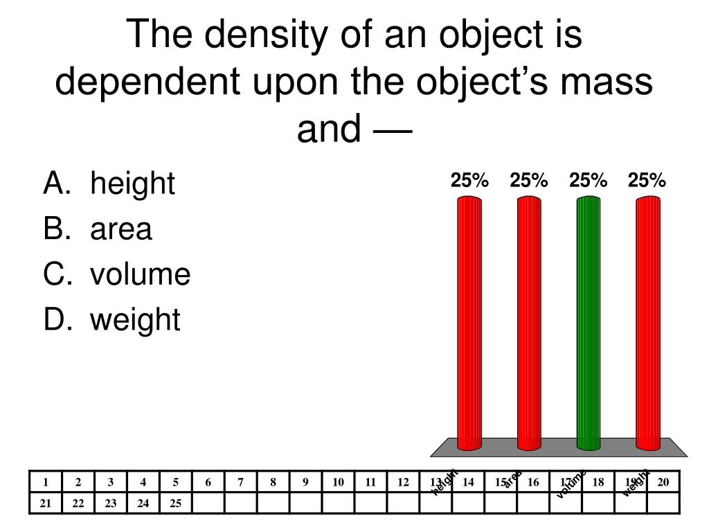 The density of an object is dependent upon the object's mass and —