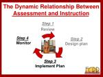 the dynamic relationship between assessment and instruction30