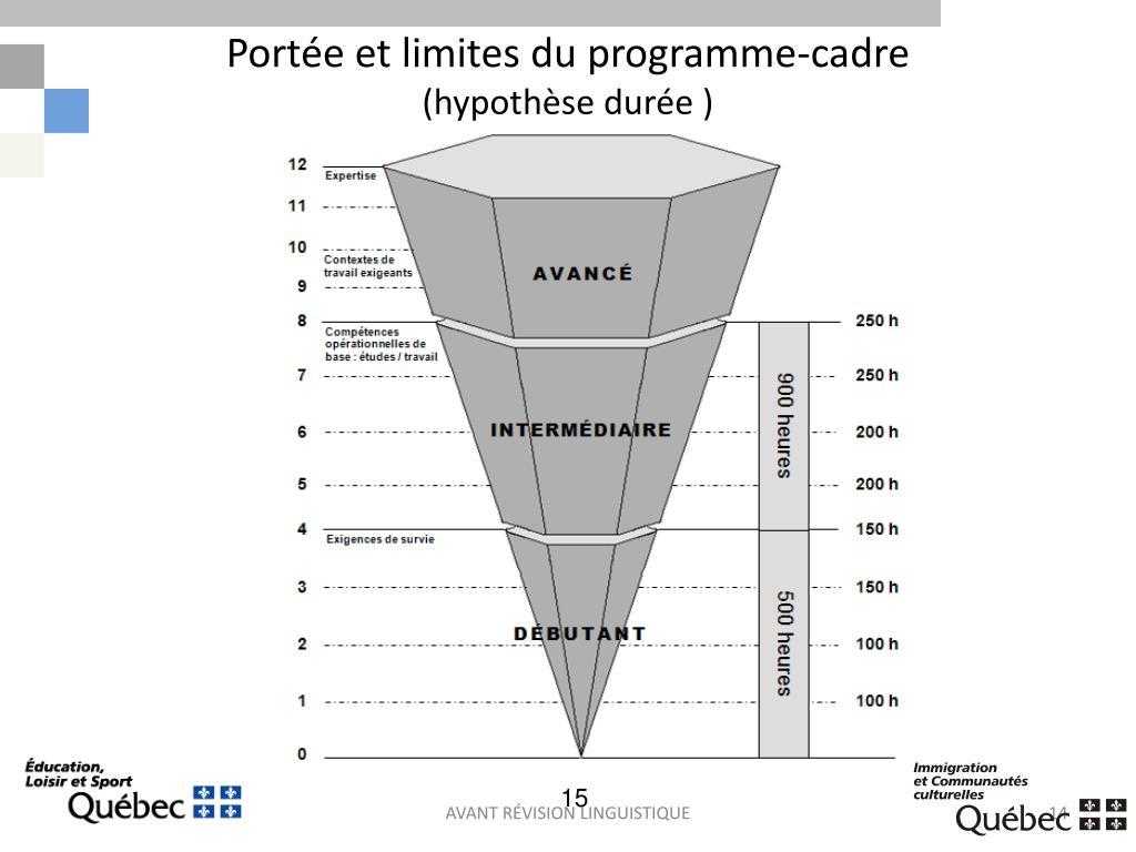 Portée et limites du programme-cadre