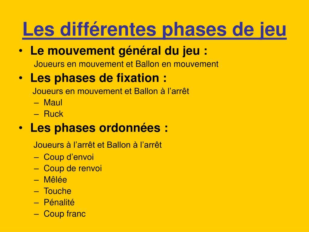 Les différentes phases de jeu