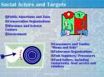 social actors and targets