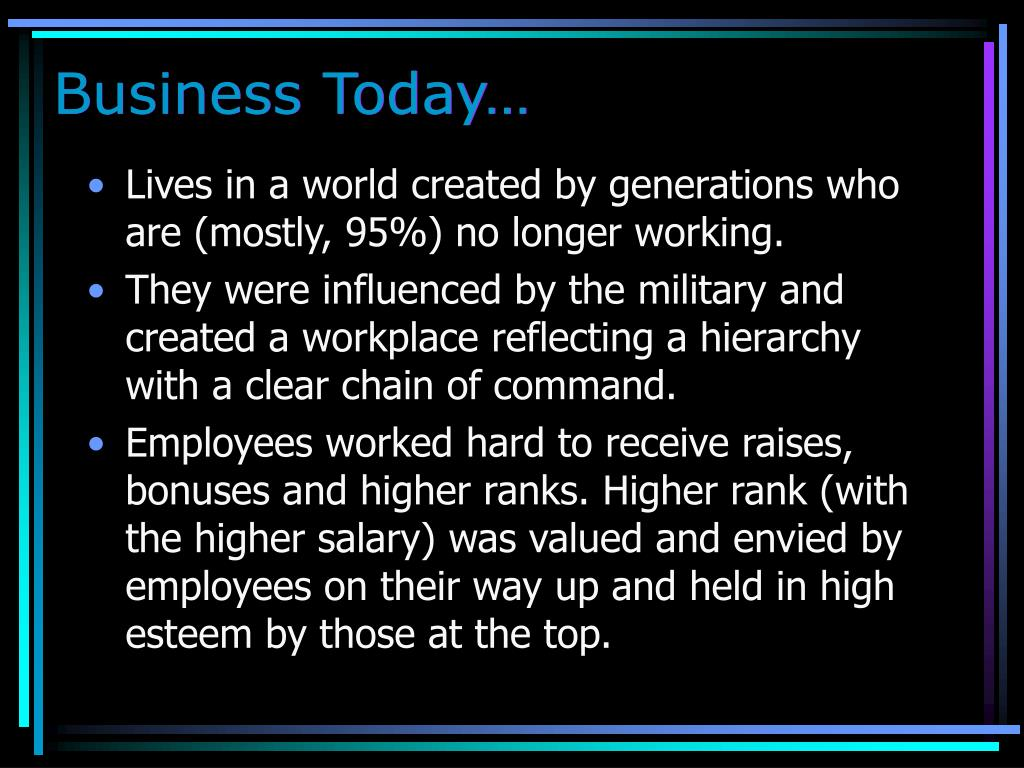 Business Today…