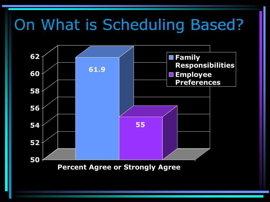 On What is Scheduling Based?