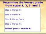 determine the lowest grade from steps 1 2 5 and 6
