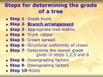 steps for determining the grade of a tree15
