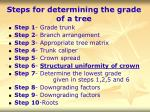 steps for determining the grade of a tree32