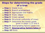 steps for determining the grade of a tree50