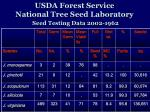 usda forest service national tree seed laboratory seed testing data 2002 1962