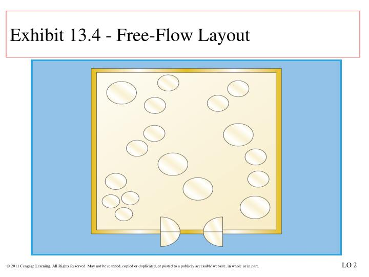 free flow layout The flow layout example demonstrates a custom layout that arranges child  widgets  the flowlayout class mainly uses qlayout and qwidgetitem, while the .