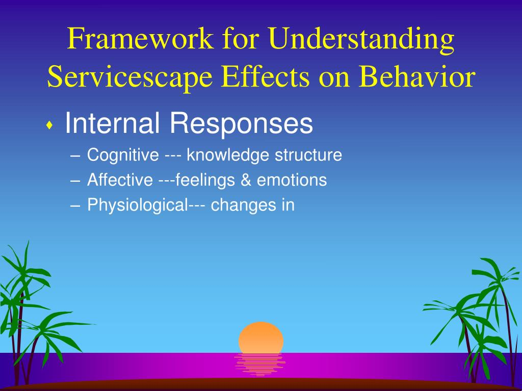 Framework for Understanding Servicescape Effects on Behavior