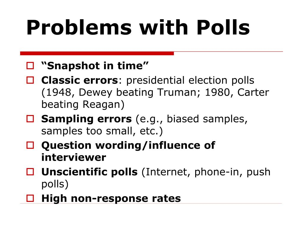 Problems with Polls