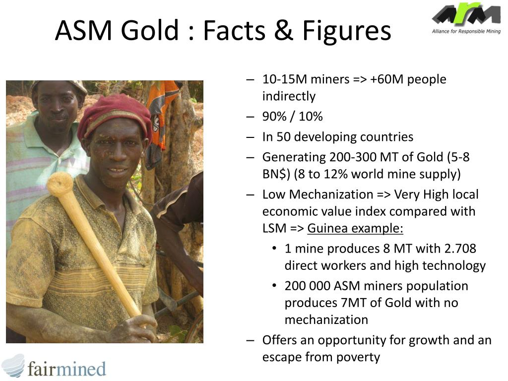 ASM Gold : Facts & Figures