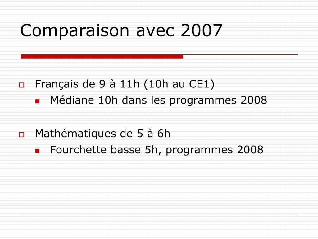 Comparaison avec 2007