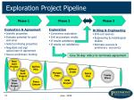exploration project pipeline