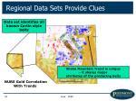regional data sets provide clues