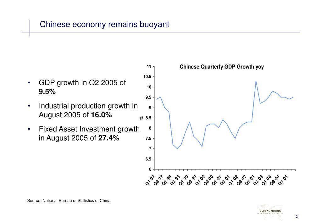 Chinese economy remains buoyant