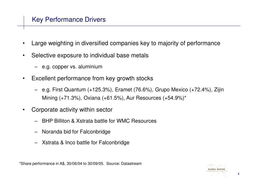 Key Performance Drivers