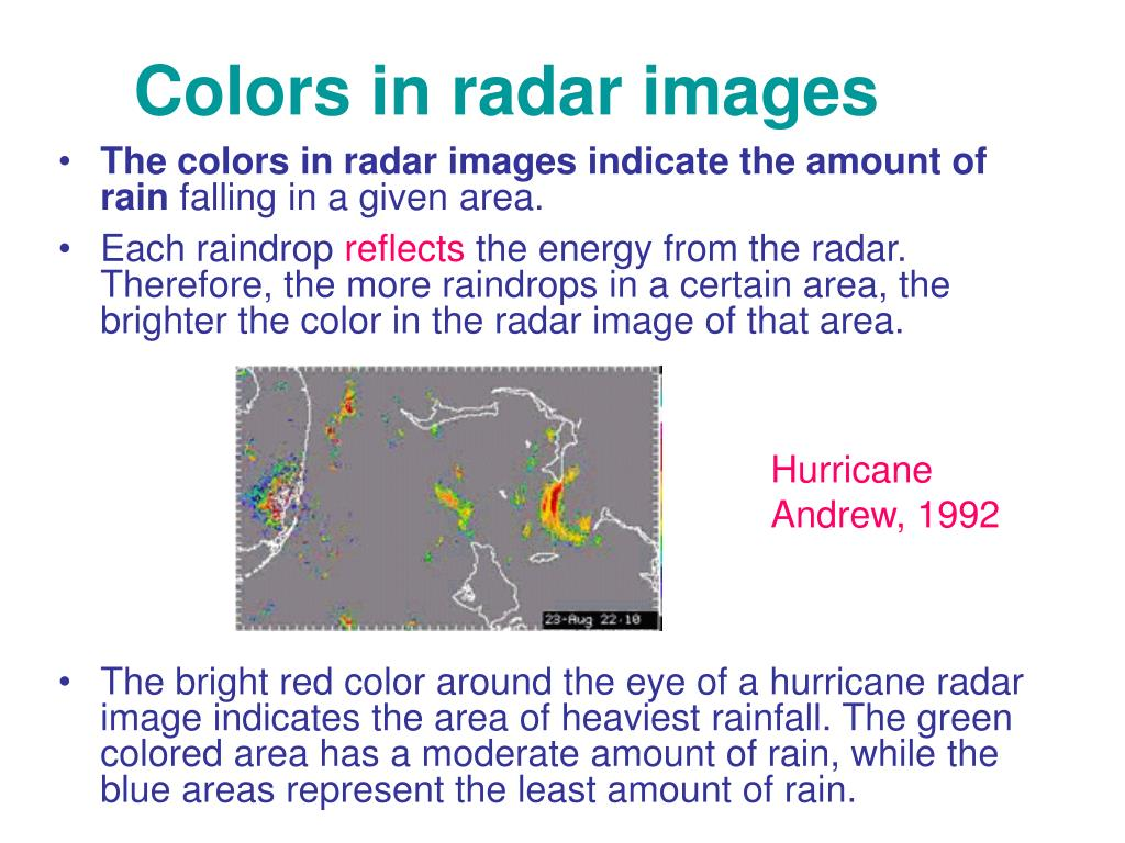 Colors in radar images