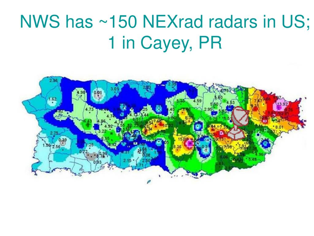NWS has ~150 NEXrad radars in US;