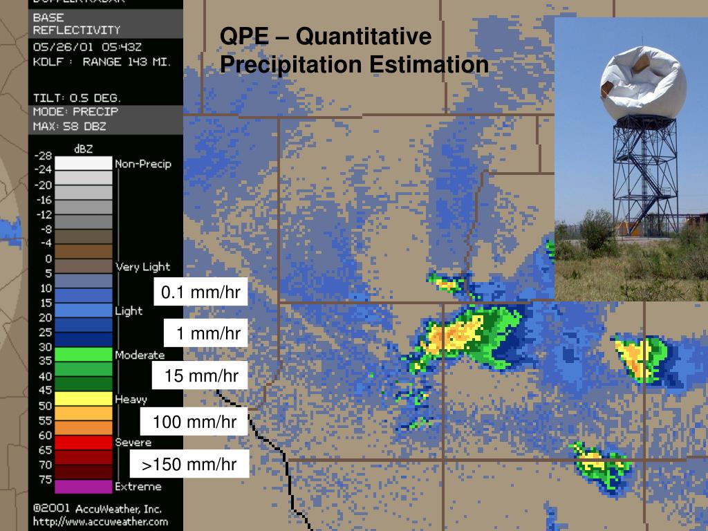 QPE – Quantitative Precipitation Estimation