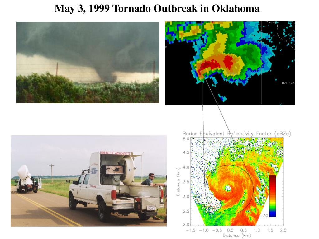 May 3, 1999 Tornado Outbreak in Oklahoma