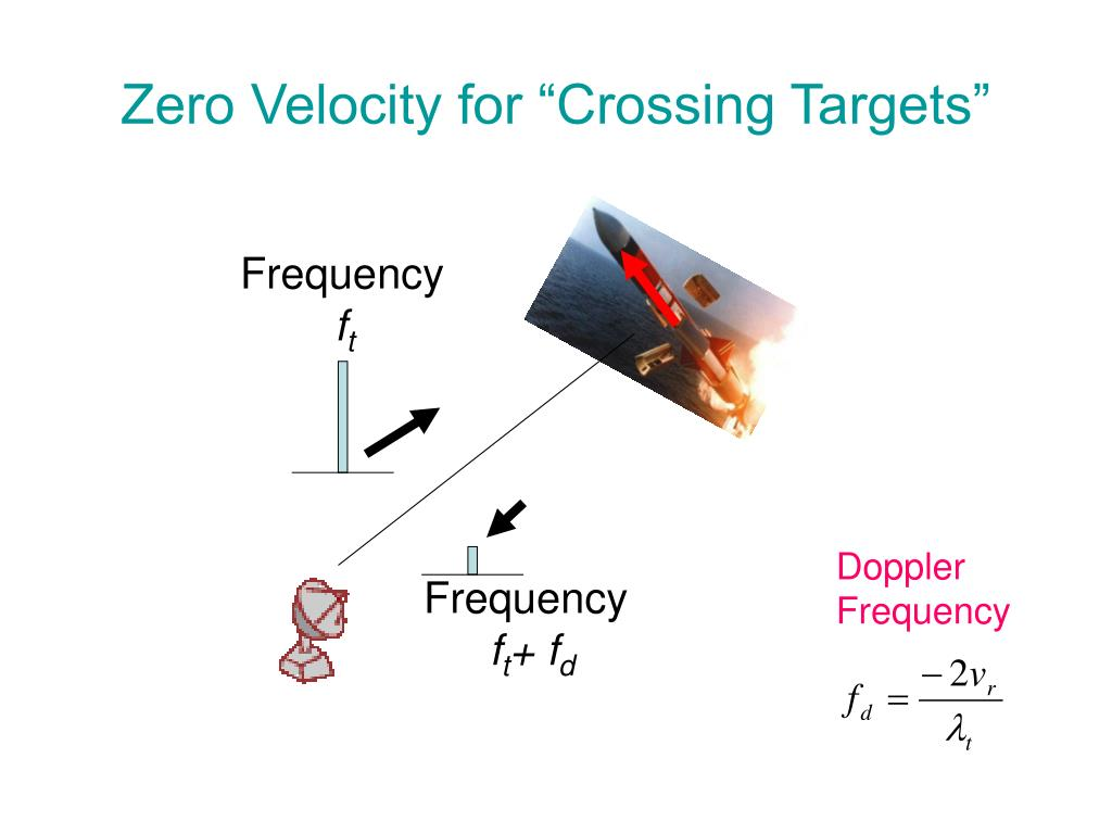 "Zero Velocity for ""Crossing Targets"""