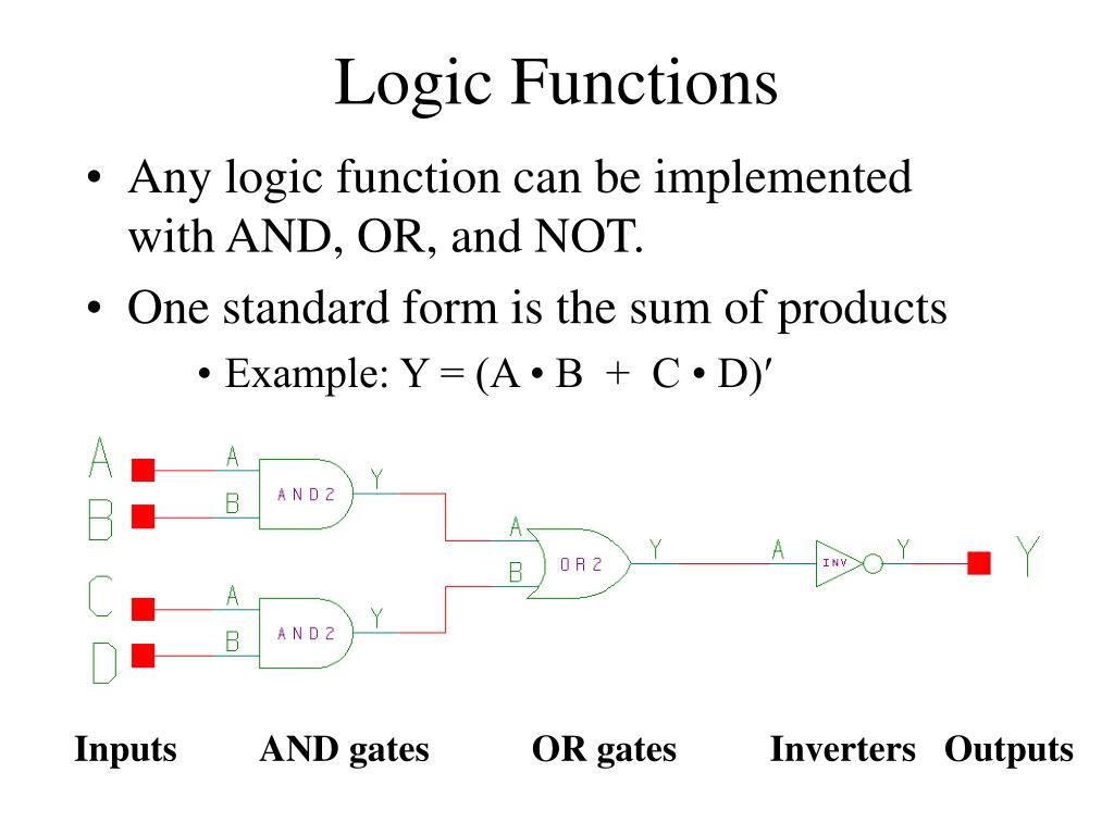 Logic Functions