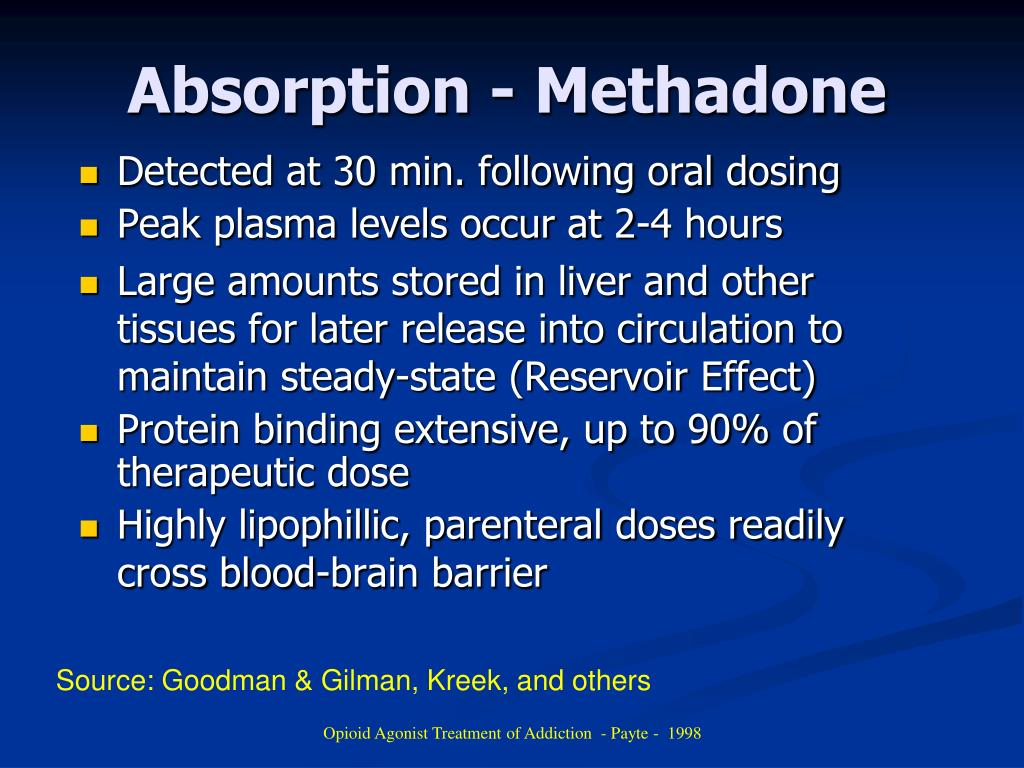 Absorption - Methadone