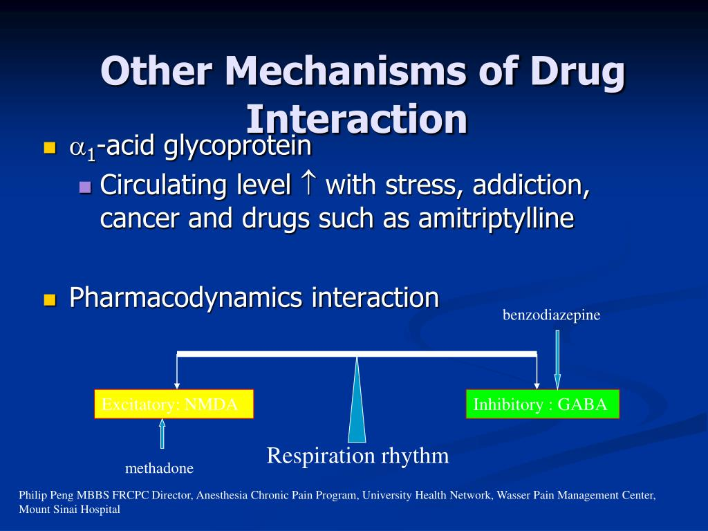 Other Mechanisms of Drug Interaction