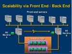 scalability via front end back end